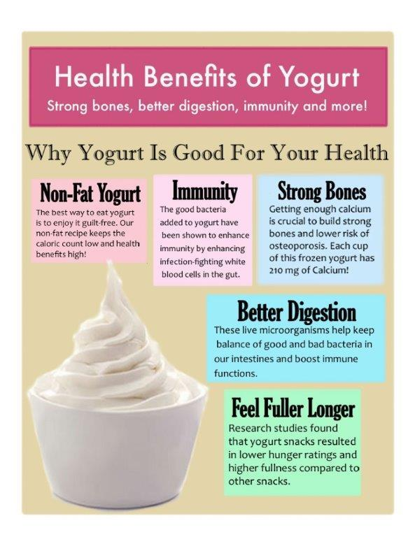 yogurt benefits